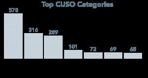 CUSO_infographic_v2